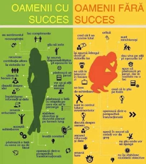 succes-vs-esec